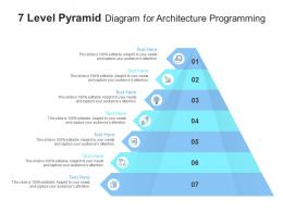 7 Level Pyramid Diagram For Architecture Programming Infographic Template