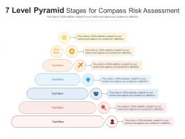 7 Level Pyramid Stages For Compass Risk Assessment Infographic Template