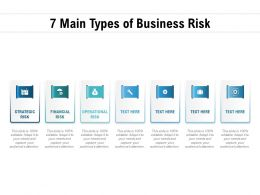 7 Main Types Of Business Risk