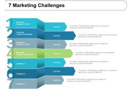 7 Marketing Challenges