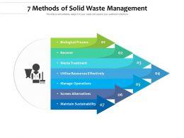 7 Methods Of Solid Waste Management