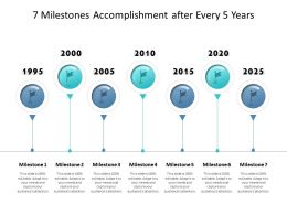 7 Milestones Accomplishment After Every 5 Years