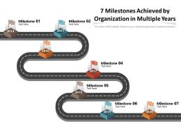 7 Milestones Achieved By Organization In Multiple Years