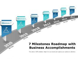 7 Milestones Roadmap With Business Accomplishments