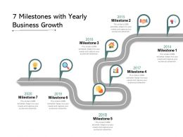 7 Milestones With Yearly Business Growth
