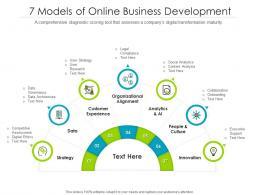 7 Models Of Online Business Development