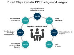 7 Next Steps Circular Ppt Background Images