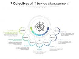 7 Objectives Of IT Service Management