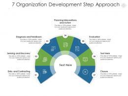 7 Organization Development Step Approach