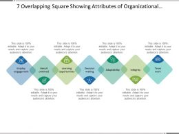 7 Overlapping Square Showing Attributes Of Organizational Culture