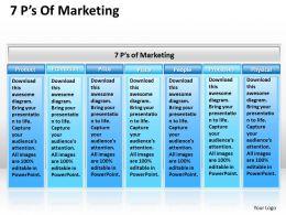 7 P Marketing Diagram