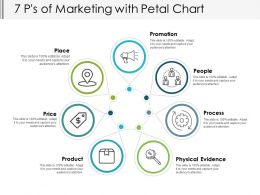 7 P S Of Marketing With Petal Chart