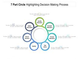 7 Part Circle Highlighting Decision Making Process