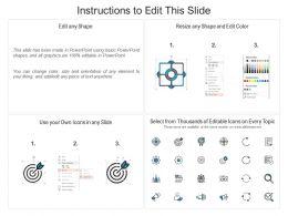 7 Part Circle Showing Decision Making Process