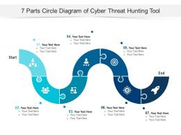 7 Parts Circle Diagram Of Cyber Threat Hunting Tool Infographic Template