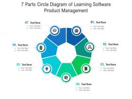 7 Parts Circle Diagram Of Learning Software Product Management Infographic Template