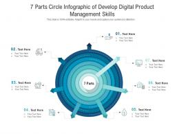 7 Parts Circle Of Develop Digital Product Management Skills Infographic Template