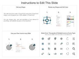 7 Parts Circle To Secure Web Access Infographic Template