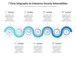 7 Parts For Enterprise Security Vulnerabilities Infographic Template
