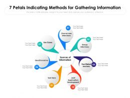 7 Petals Indicating Methods For Gathering Information