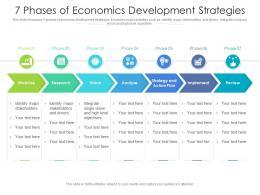 7 Phases Of Economics Development Strategies
