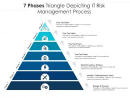 7 Phases Triangle Depicting It Risk Management Process