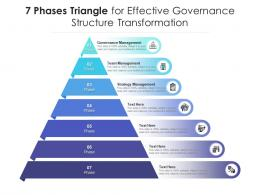 7 Phases Triangle For Effective Governance Structure Transformation