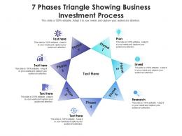 7 Phases Triangle Showing Business Investment Process