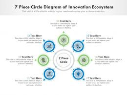 7 Piece Circle Diagram Of Innovation Ecosystem Infographic Template