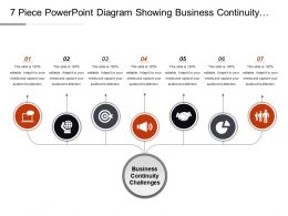 7 Piece Powerpoint Diagram Showing Business Continuity Challenges Ppt Presentation