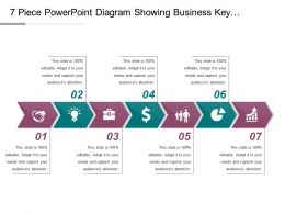 7 Piece Powerpoint Diagram Showing Business Key Challenges Ppt Sample File