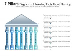 7 Pillars Diagram Of Interesting Facts About Phishing Infographic Template