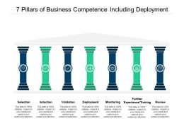 7 Pillars Of Business Competence Including Deployment