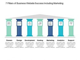 7 Pillars Of Business Website Success Including Marketing