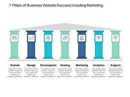 7 Pillars Of Business Website Success Including Marketing