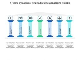 7 Pillars Of Customer First Culture Including Being Reliable