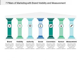 7 Pillars Of Marketing With Brand Visibility And Measurement
