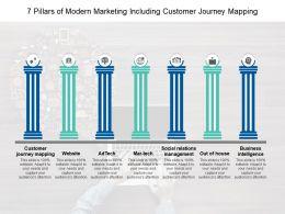 7 Pillars Of Modern Marketing Including Customer Journey Mapping