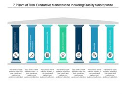 7 Pillars Of Total Productive Maintenance Including Quality Maintenance