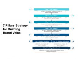 7 Pillars Strategy For Building Brand Value