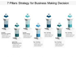 7 Pillars Strategy For Business Making Decision