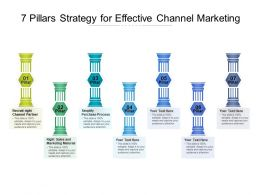 7 Pillars Strategy For Effective Channel Marketing