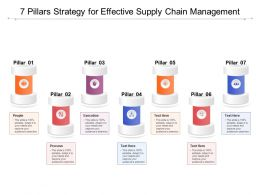 7 Pillars Strategy For Effective Supply Chain Management