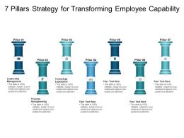 7 Pillars Strategy For Transforming Employee Capability