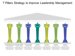 7 Pillars Strategy To Improve Leadership Management