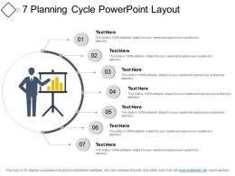 7 Planning Cycle Powerpoint Layout