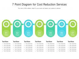7 Point Diagram For Cost Reduction Services Infographic Template