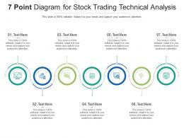 7 Point Diagram For Stock Trading Technical Analysis Infographic Template