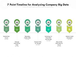 7 Point Timeline For Analyzing Company Big Data