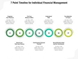 7 Point Timeline For Individual Financial Management